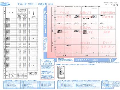 検査 対策 クレペリン (試験対策)クレペリン検査対策